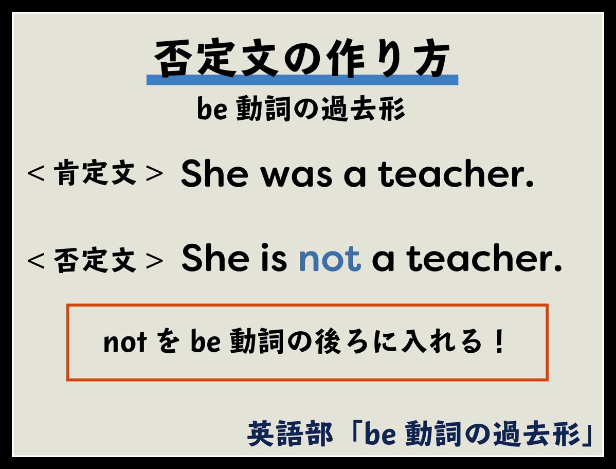Be動詞の過去形 否定文