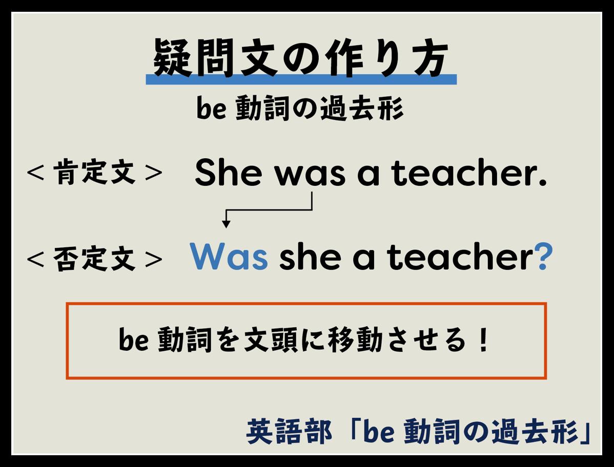 Be動詞の過去形 疑問文